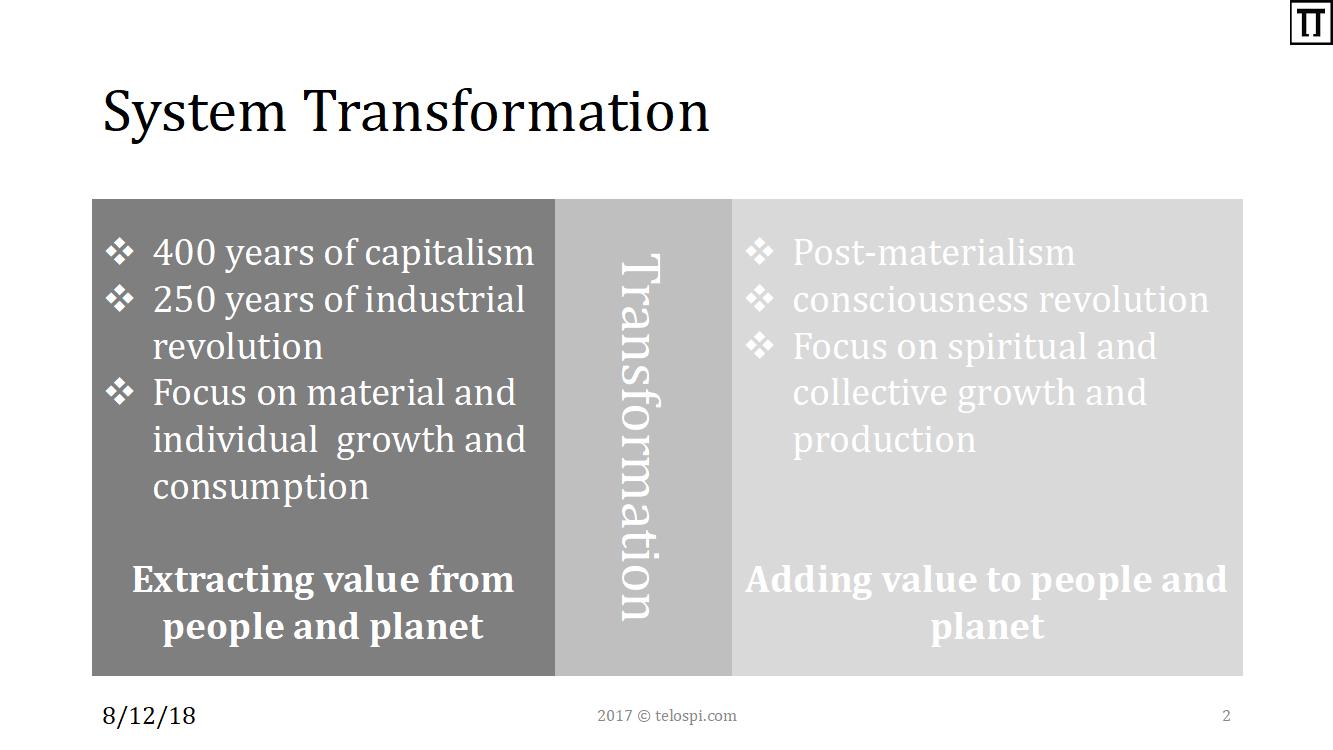 diagram system transformation